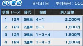 [IMAGE]若松