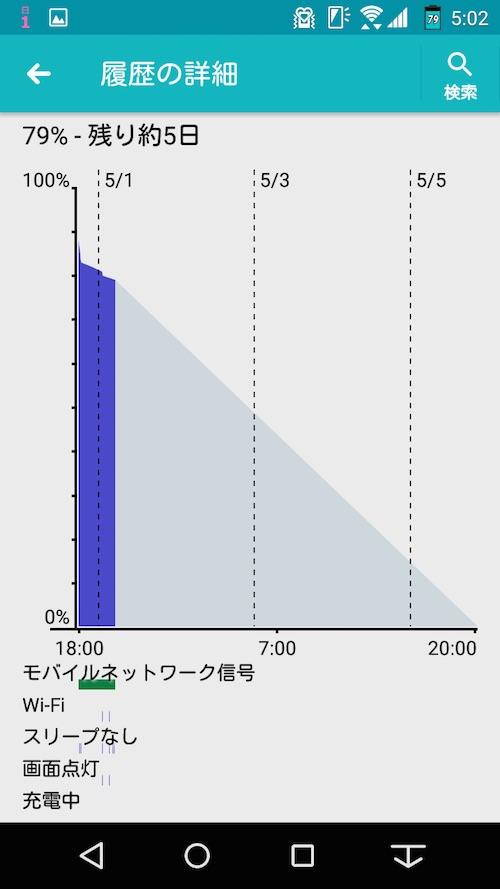 [画像:Screenshot_2016-05-01-05-02-45]