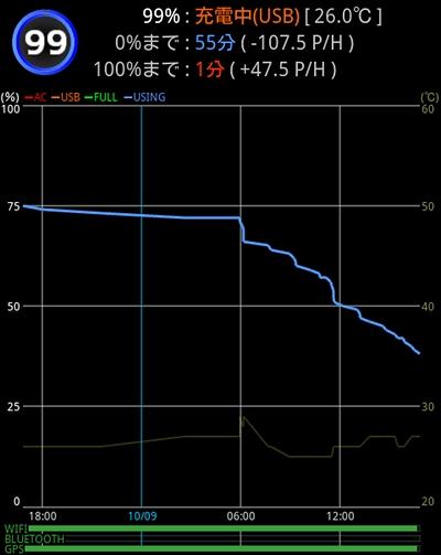 [画像:device-2011-10-10-074141]