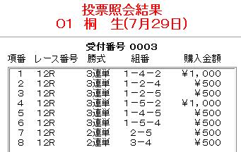 [IMAGE]桐生OC優勝戦